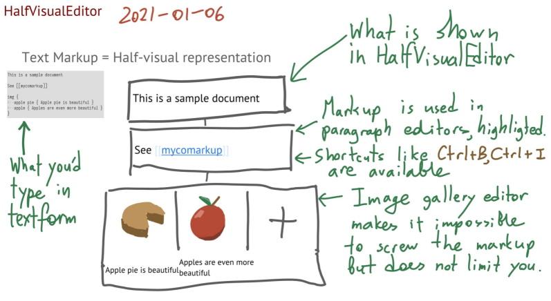 HalfVisualEditor image 1