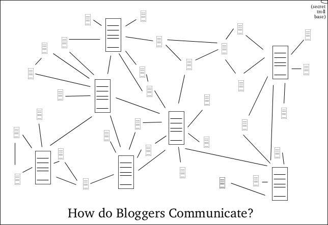 HowDoBloggersCommunicateImage