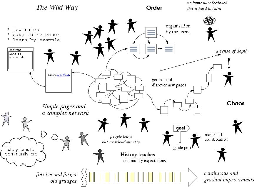WikiWayImage